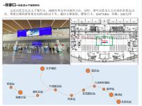 崇礼县太子城高铁站LED大屏广告